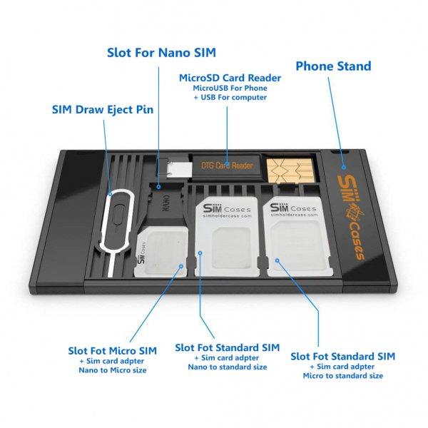 SIM CARD STORAGE CASE & PHONE STAND + USB MEMORY CARD FLASH READER
